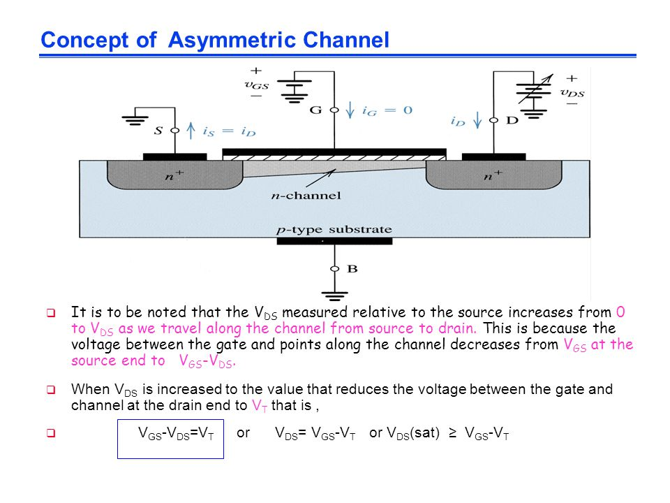 Concept of Asymmetric Channel