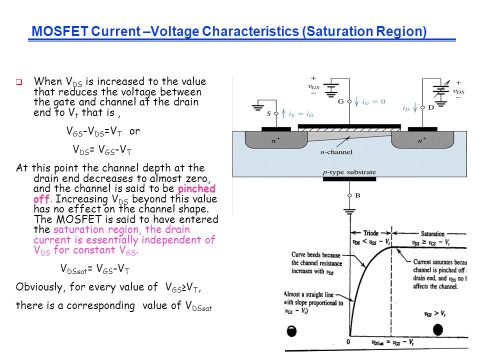 MOSFET Current –Voltage Characteristics (Saturation Region)