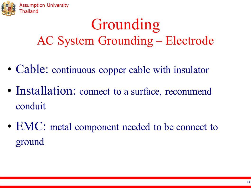 Grounding AC System Grounding – Electrode
