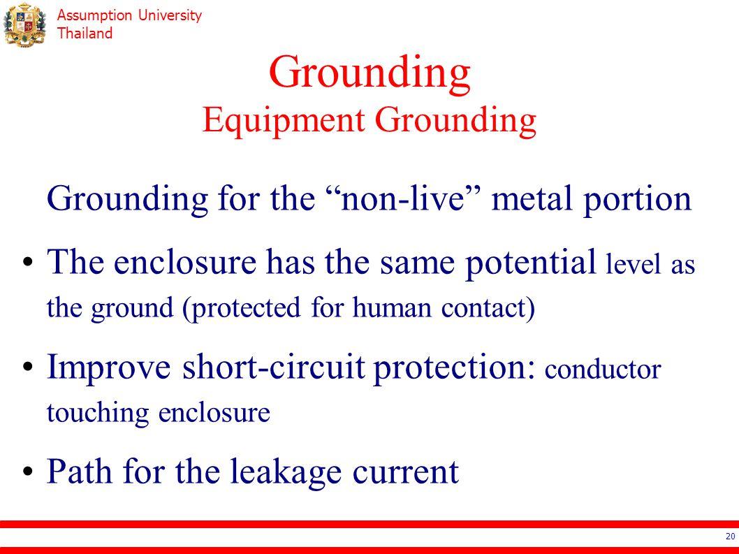 Grounding Equipment Grounding