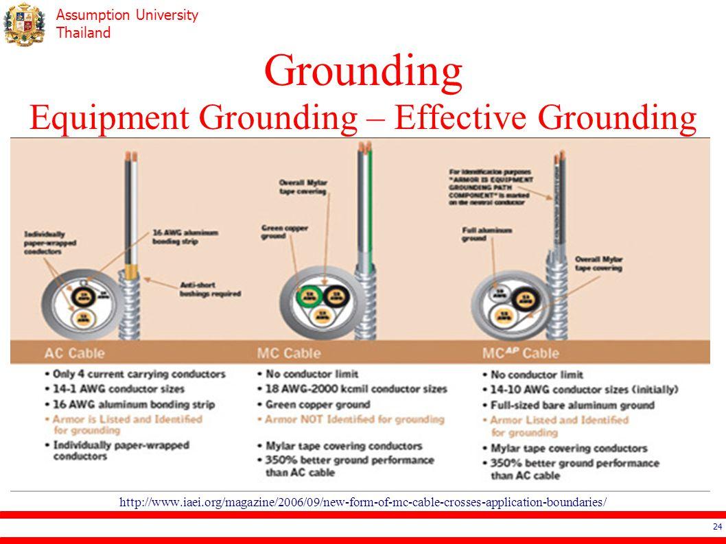 Grounding Equipment Grounding – Effective Grounding