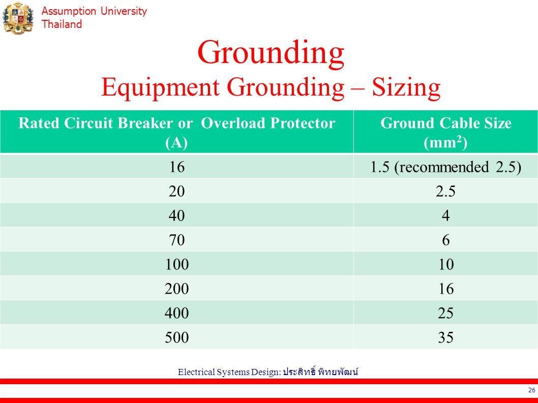 Grounding Equipment Grounding – Sizing
