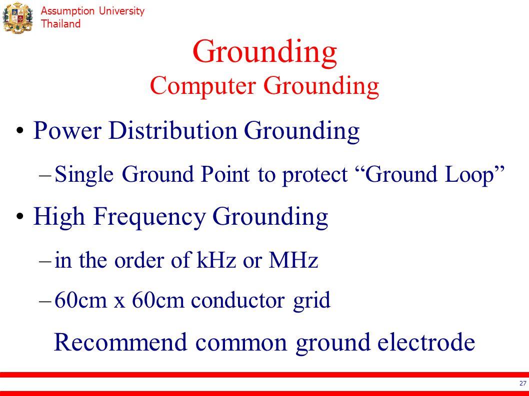 Grounding Computer Grounding