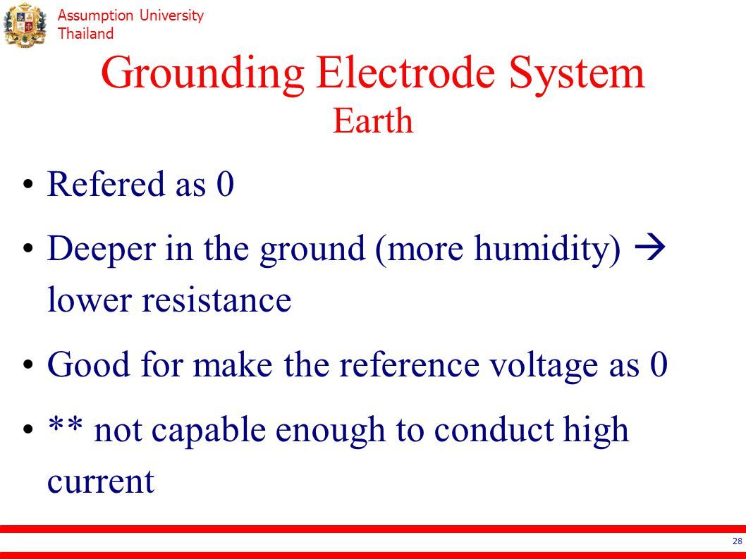 Grounding Electrode System Earth