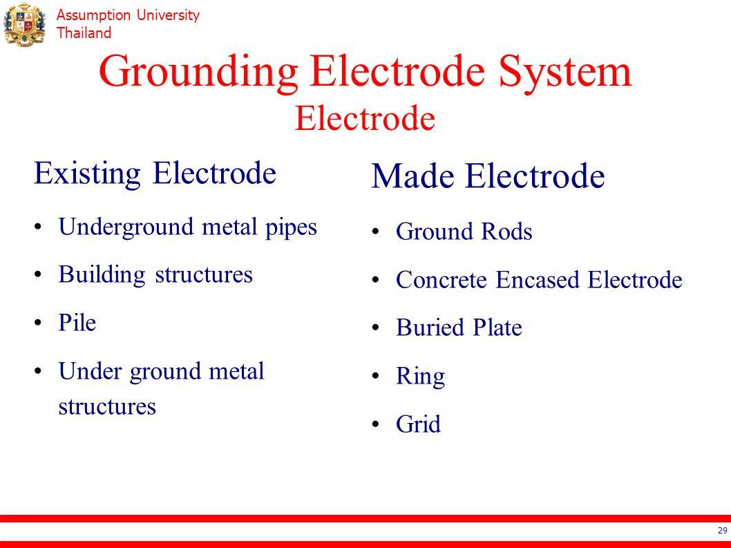 Grounding Electrode System Electrode