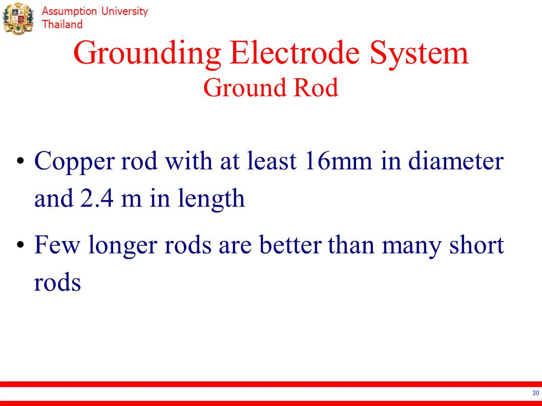 Grounding Electrode System Ground Rod