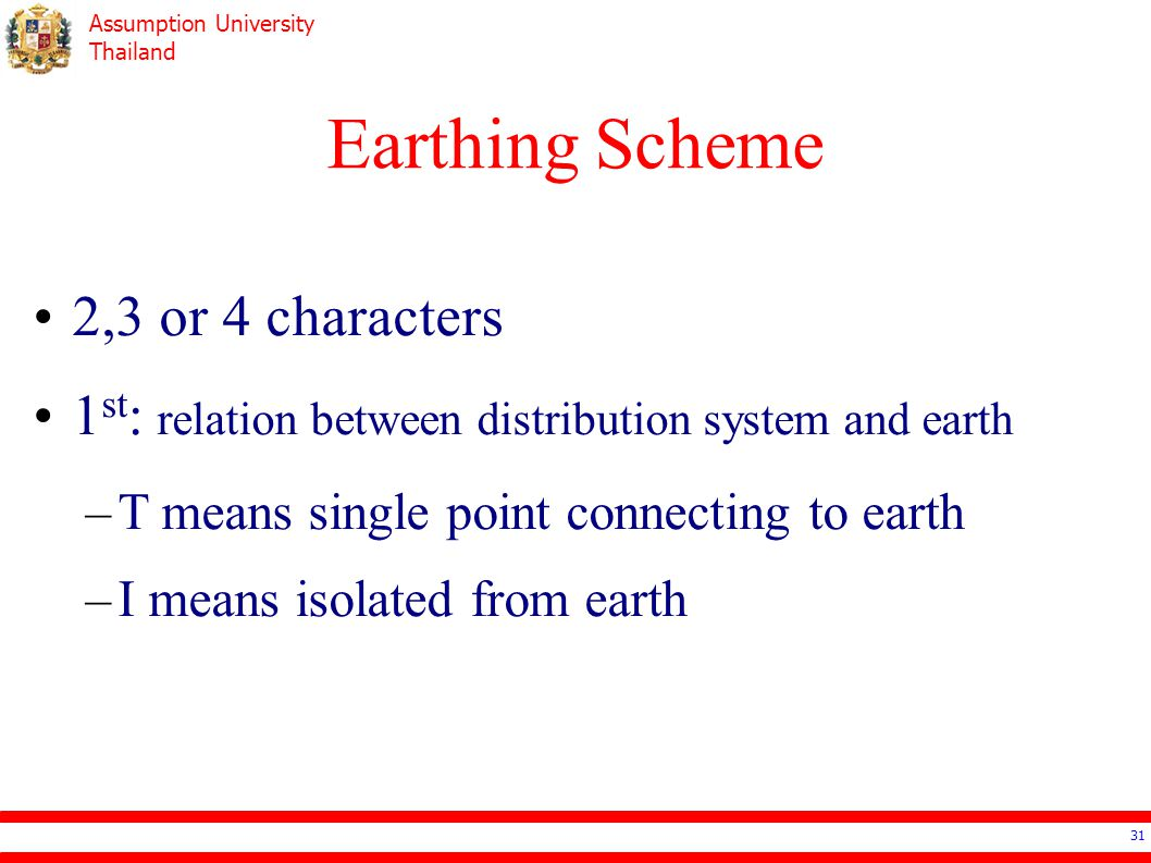 Earthing Scheme 2,3 or 4 characters