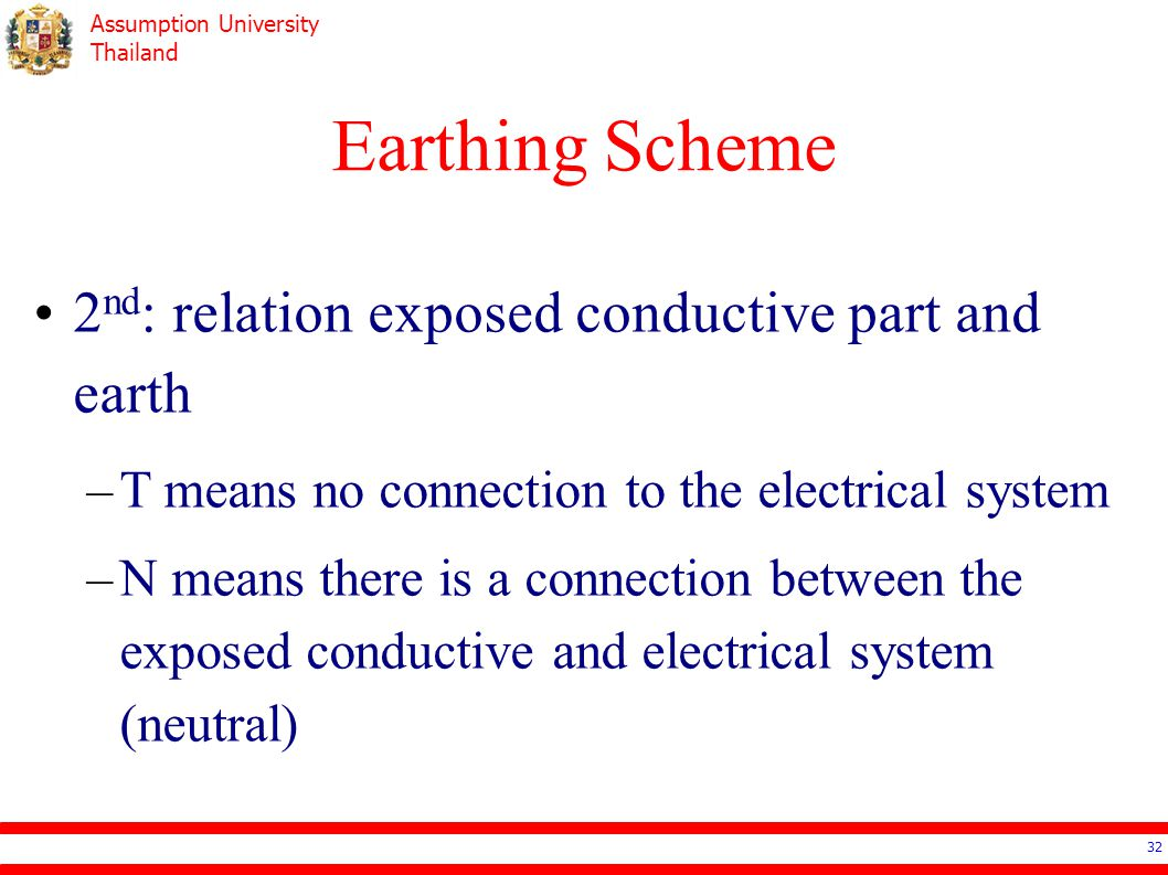 Earthing Scheme 2nd: relation exposed conductive part and earth