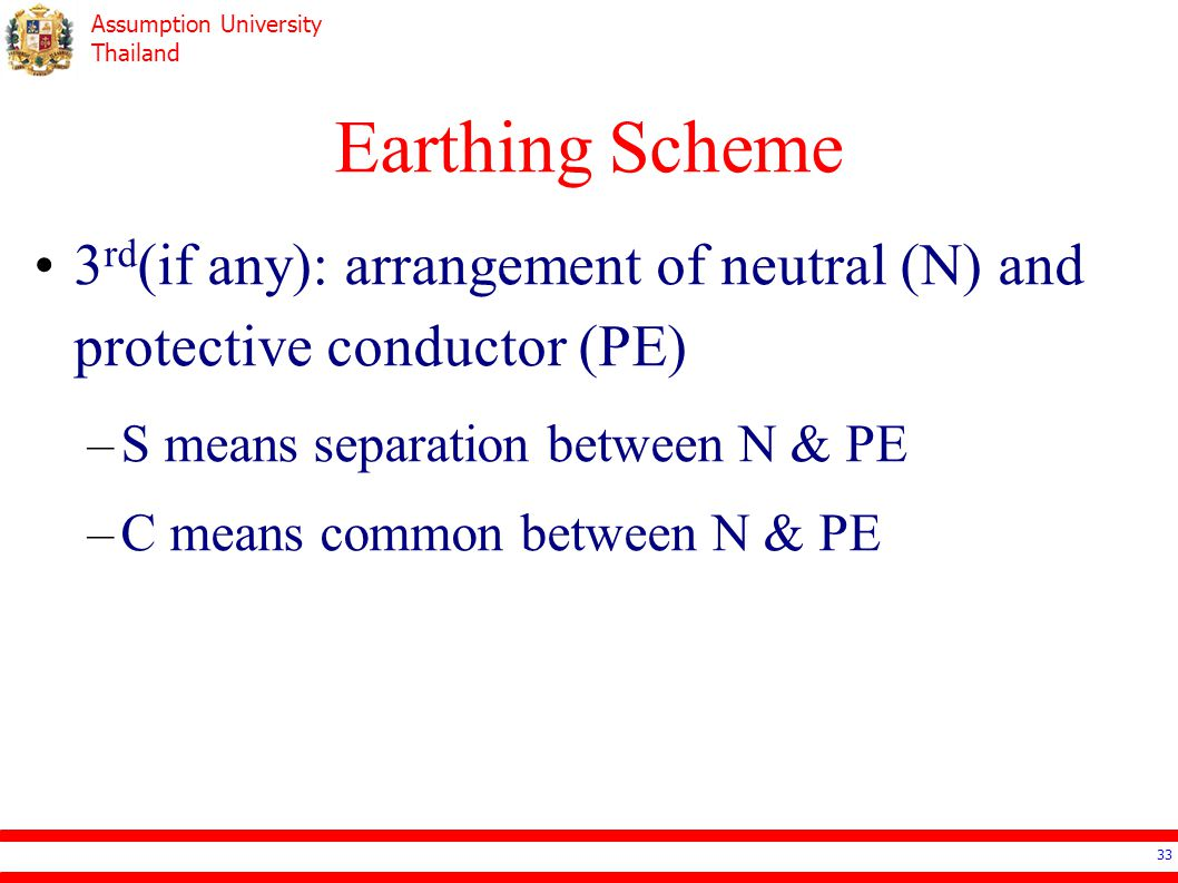 Earthing Scheme 3rd(if any): arrangement of neutral (N) and protective conductor (PE) S means separation between N & PE.