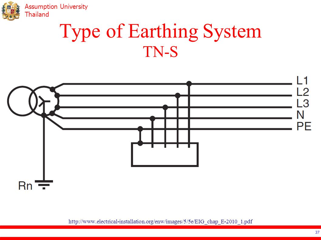 Type of Earthing System TN-S