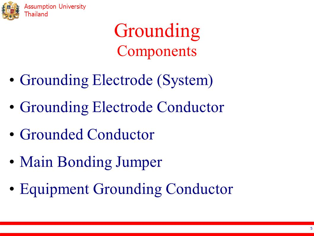 Grounding Components Grounding Electrode (System)