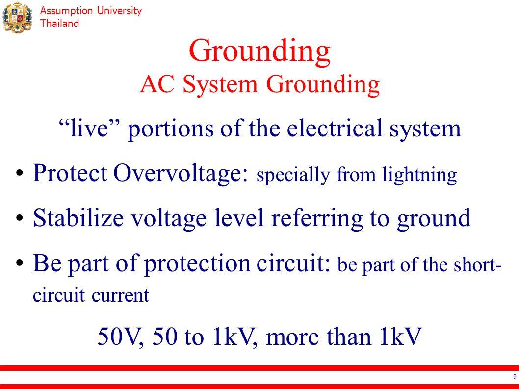Grounding AC System Grounding