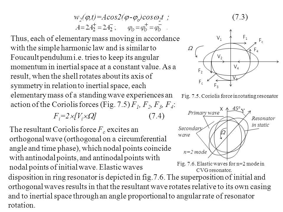 w2(,t)=Acos2( -o)cos2t ; (7.3)