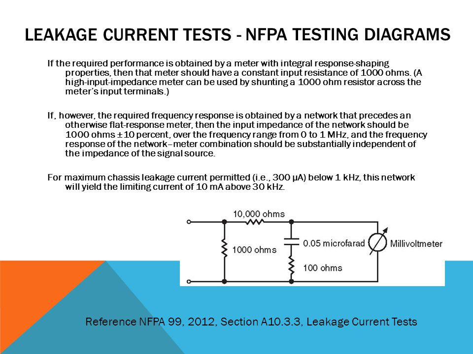 Leakage current tests -