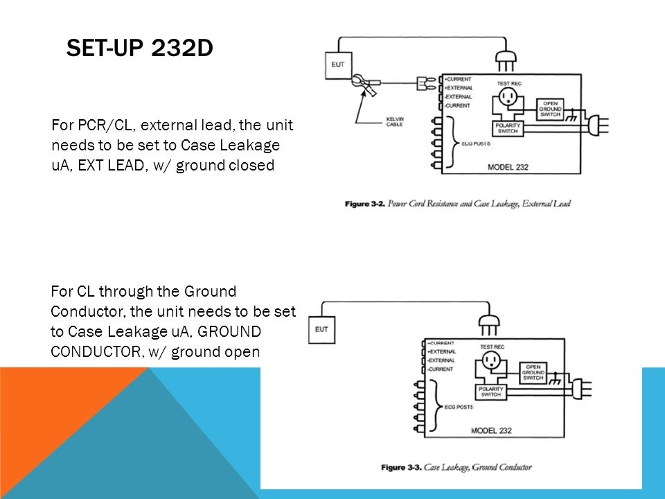 Set-up 232d For PCR/CL, external lead, the unit needs to be set to Case Leakage uA, EXT LEAD, w/ ground closed.