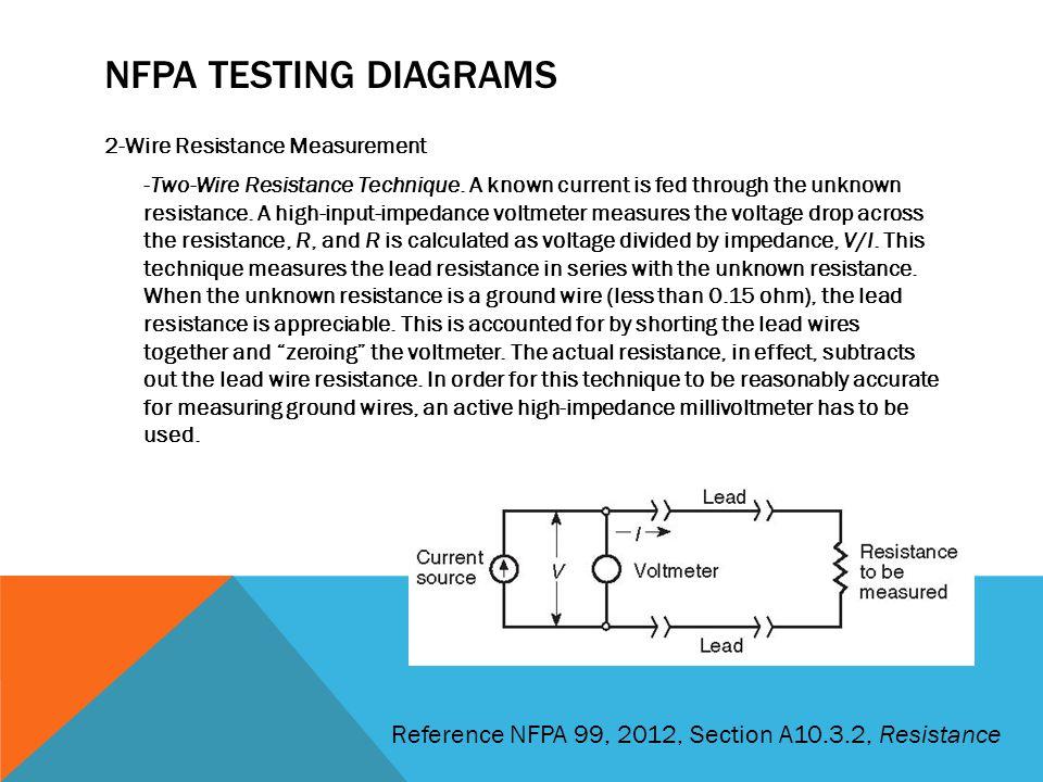 NFPA Testing diagrams