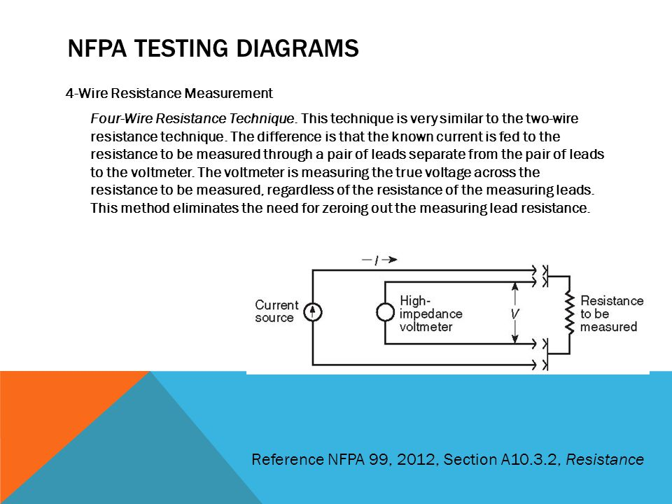 NFPA Testing diagrams 4-Wire Resistance Measurement.