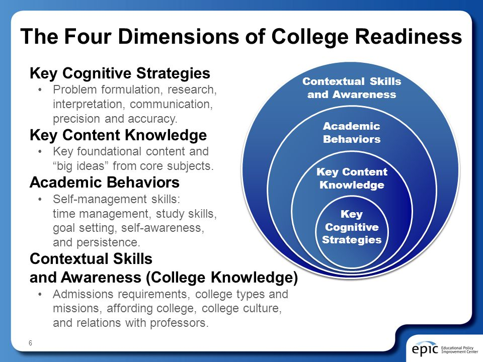 The Four Dimensions of College Readiness