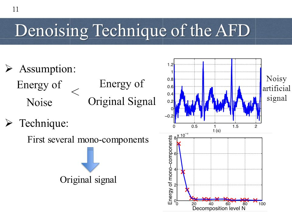 Noisy artificial signal