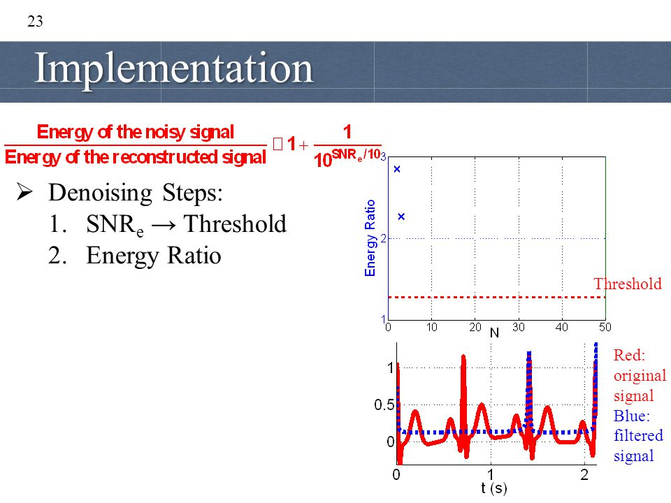 Implementation Denoising Steps: SNRe → Threshold Energy Ratio 23