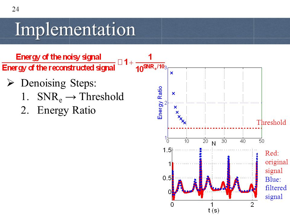 Implementation Denoising Steps: SNRe → Threshold Energy Ratio 24