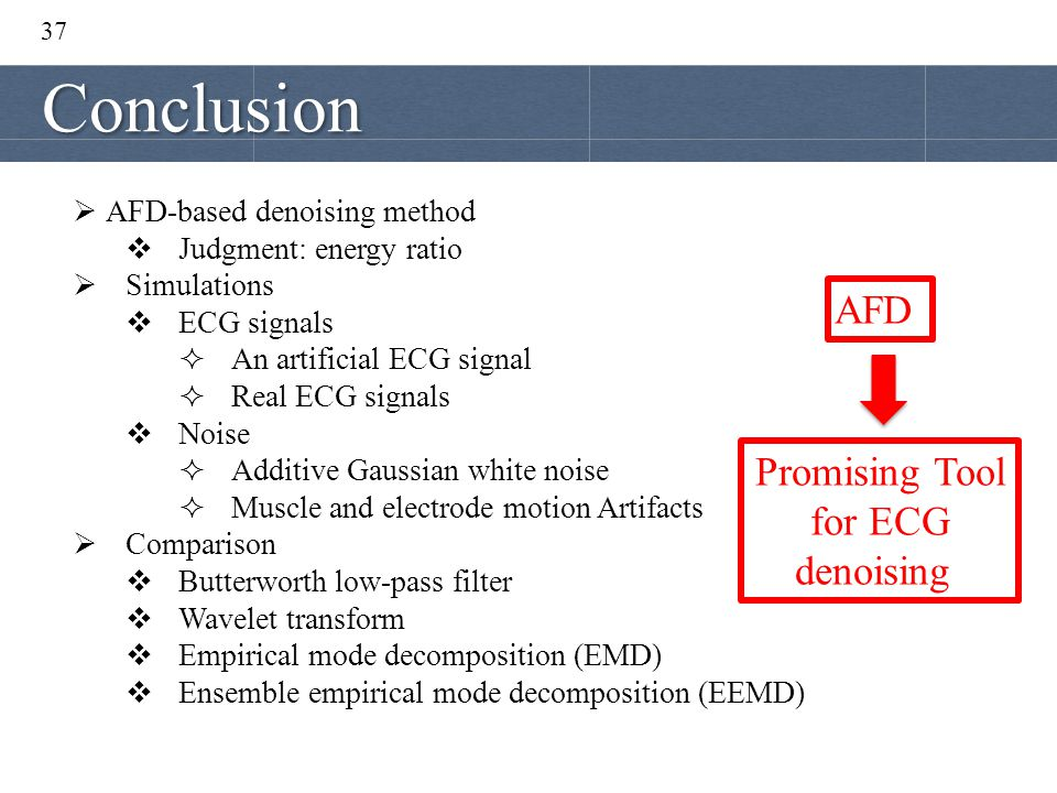 Conclusion AFD Promising Tool for ECG denoising