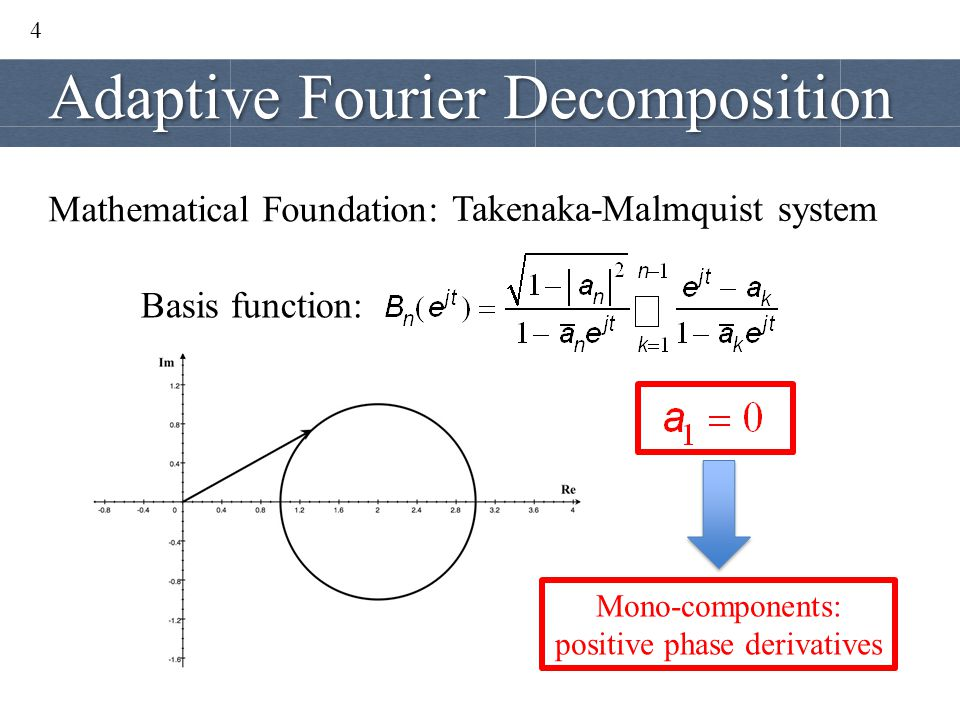 positive phase derivatives
