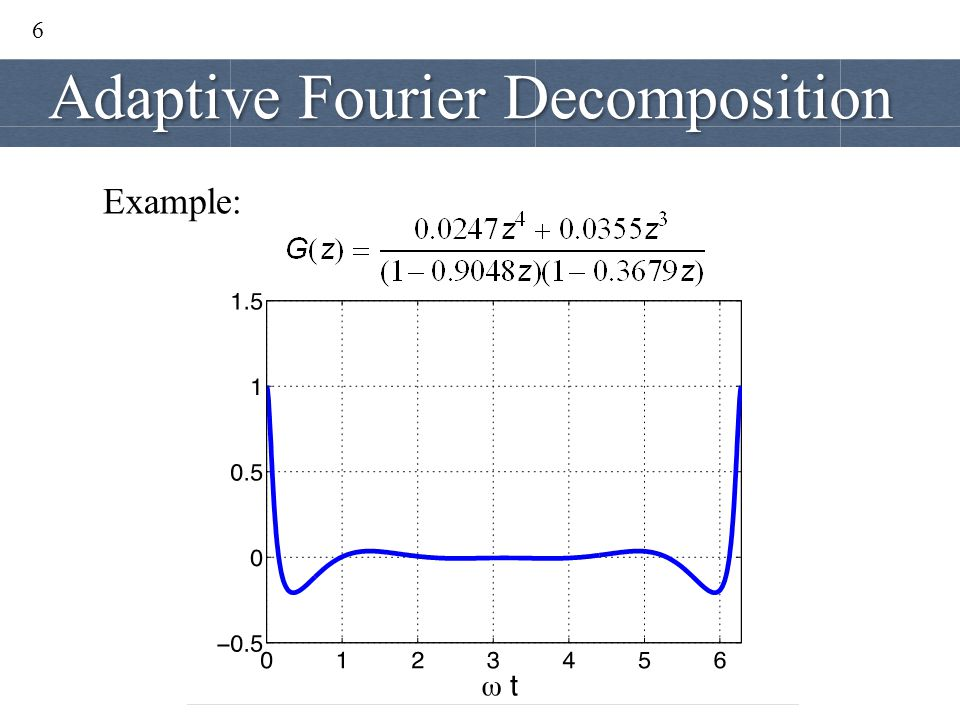Adaptive Fourier Decomposition