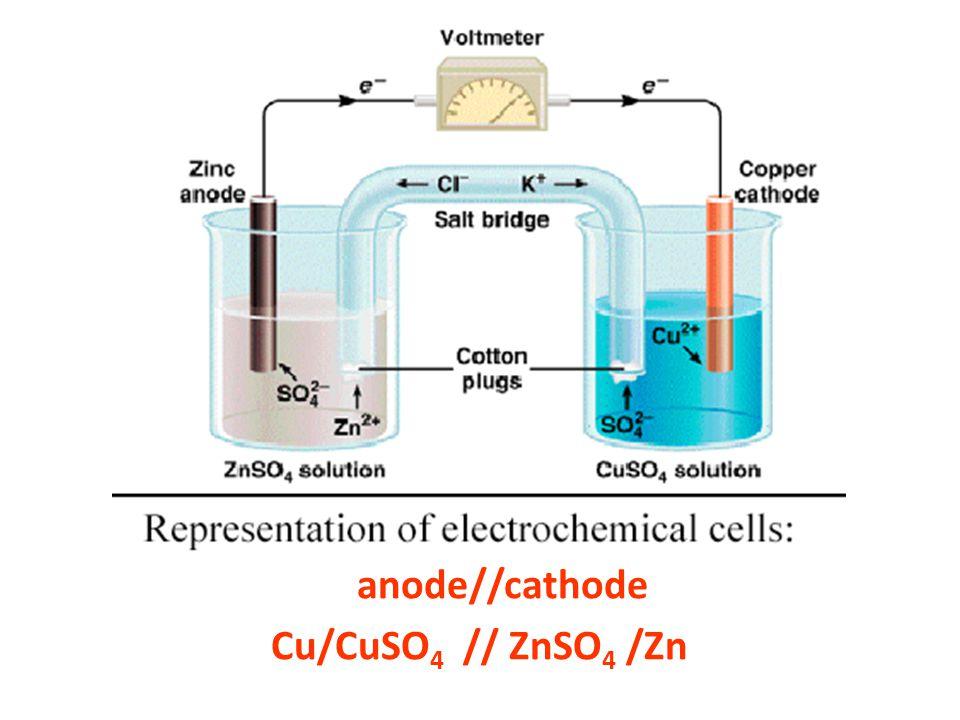 anode//cathode Cu/CuSO4 // ZnSO4 /Zn