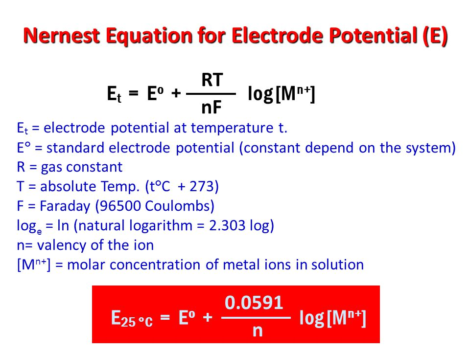 Nernest Equation for Electrode Potential (E)
