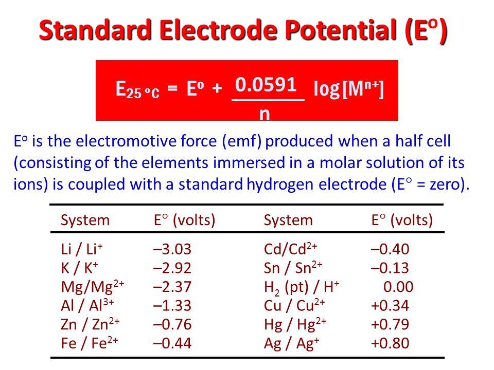 Standard Electrode Potential (Eo)