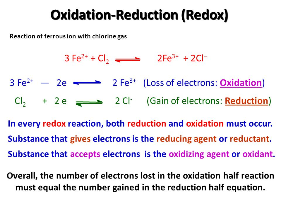 Oxidation-Reduction (Redox)