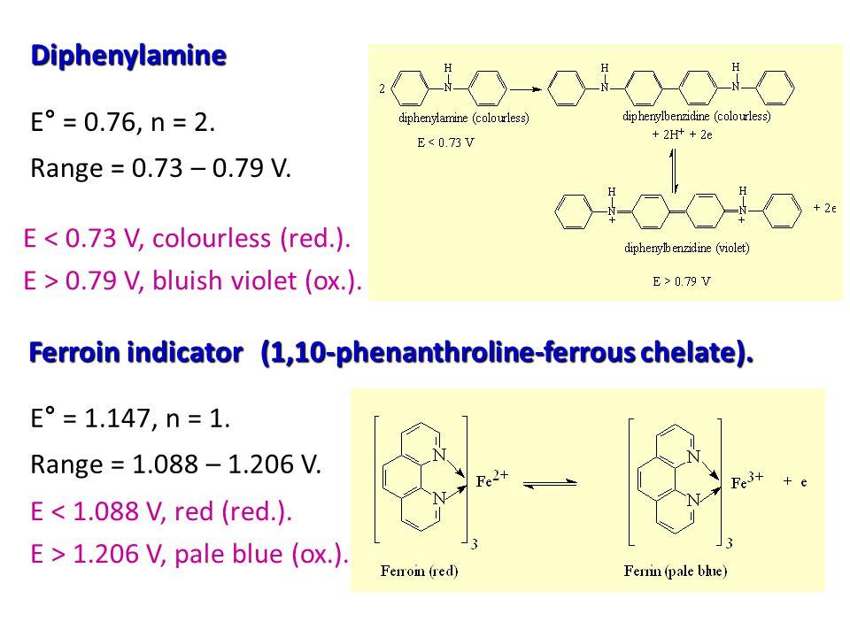 Ferroin indicator (1,10-phenanthroline-ferrous chelate).