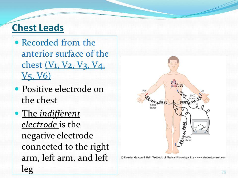 Chest Leads Recorded from the anterior surface of the chest (V1, V2, V3, V4, V5, V6) Positive electrode on the chest.