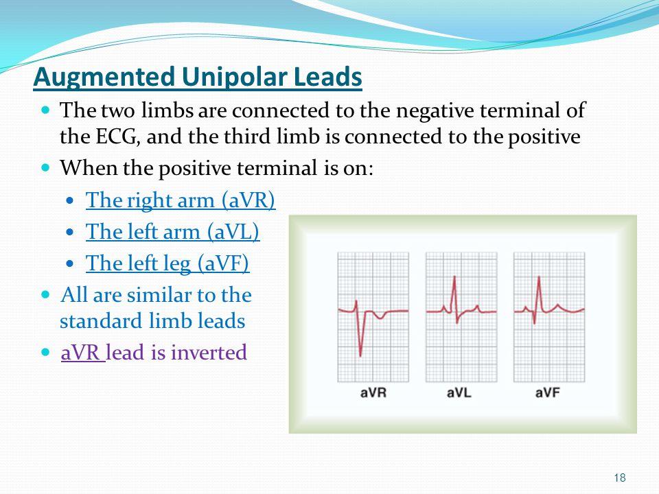Augmented Unipolar Leads
