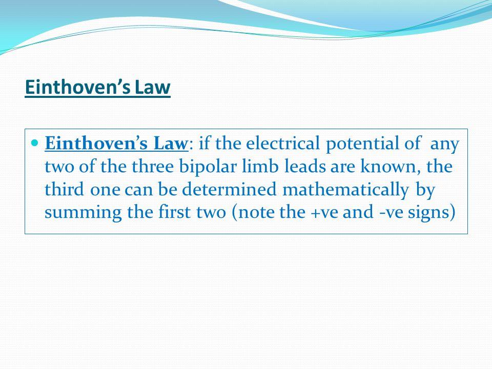 Einthoven's Law