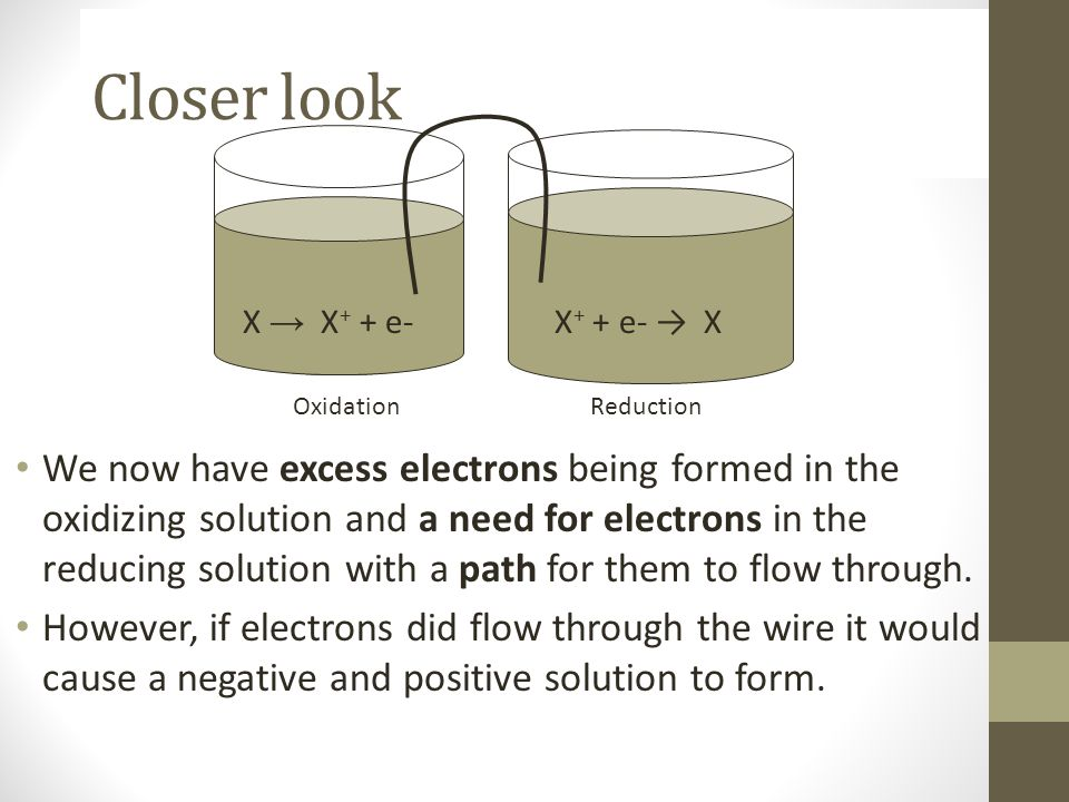 Closer look X → X+ + e- X+ + e- → X. Oxidation. Reduction.