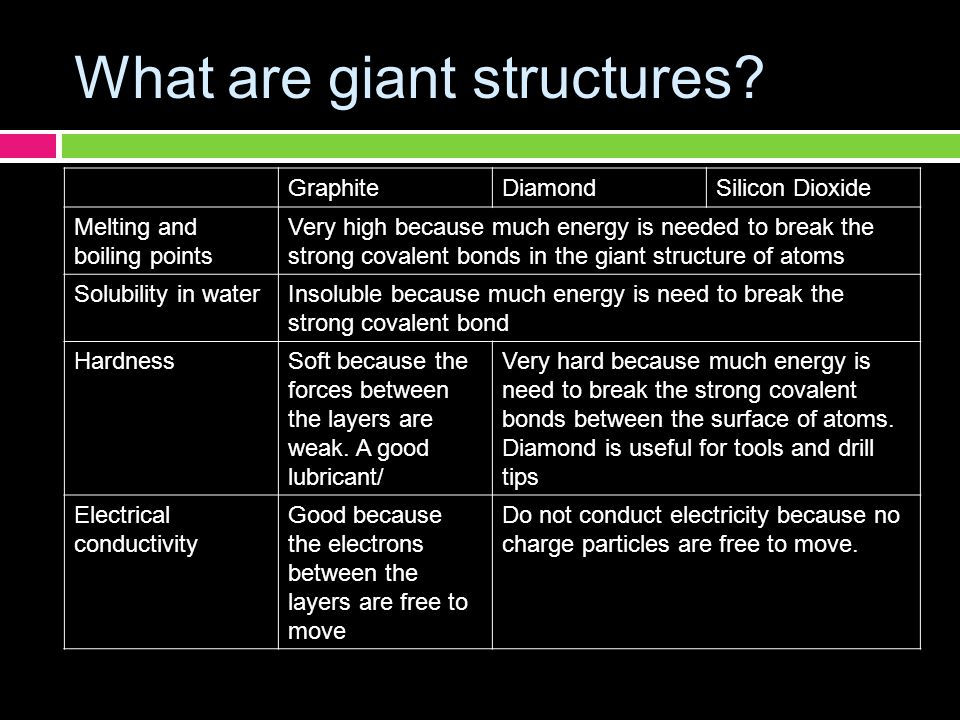 What are giant structures