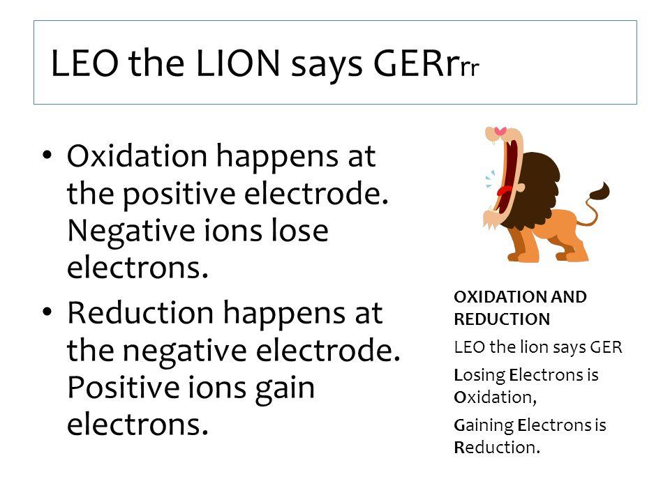 LEO the LION says GERrrr