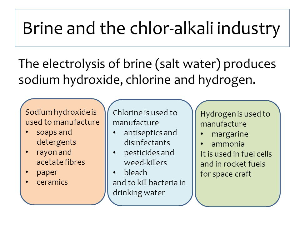 Brine and the chlor-alkali industry