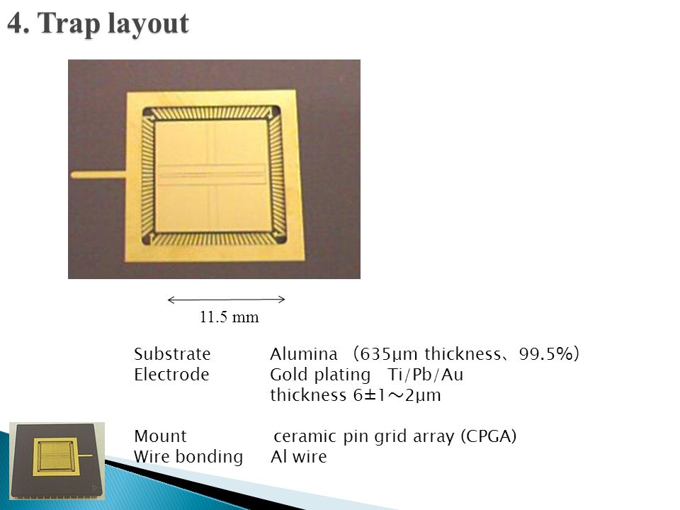 4. Trap layout 11.5 mm Substrate Alumina (635μm thickness、99.5%)