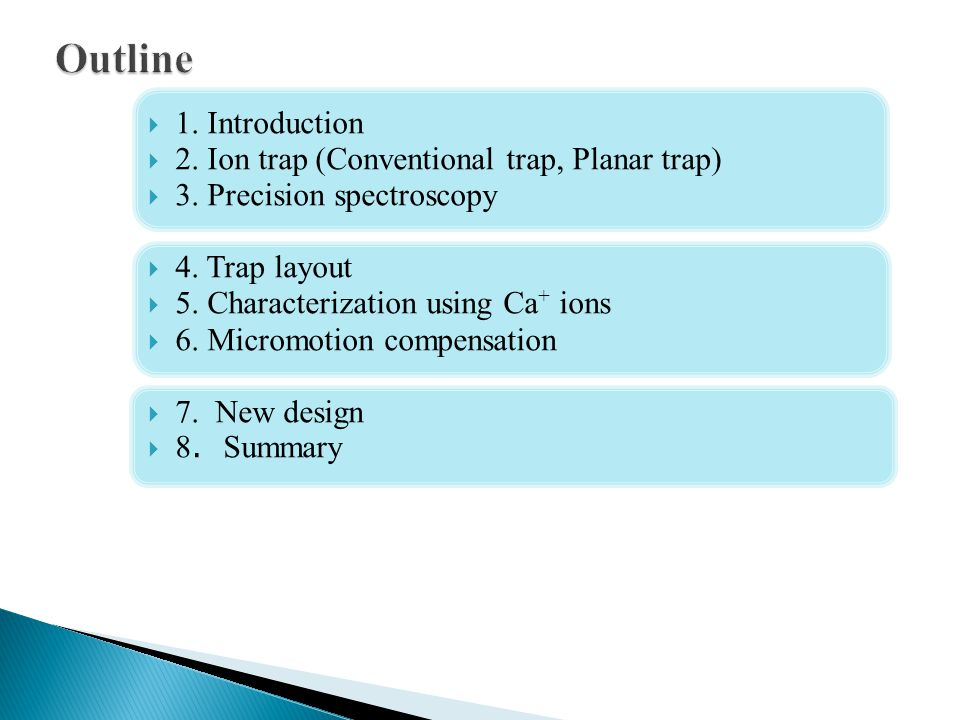 Outline 1. Introduction 2. Ion trap (Conventional trap, Planar trap)
