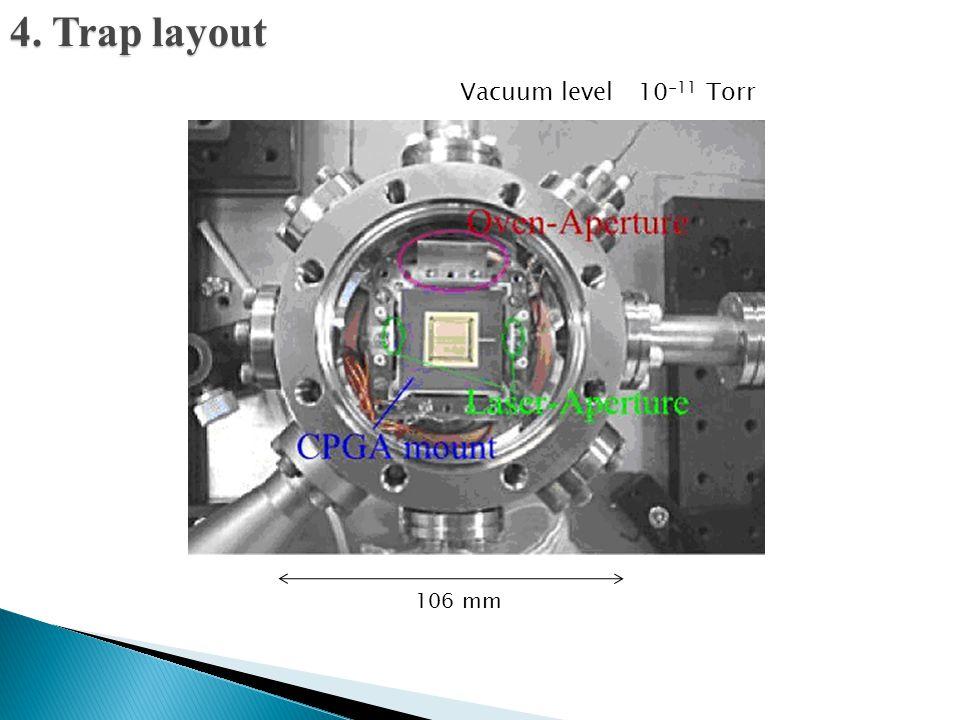 4. Trap layout Vacuum level 10-11 Torr 106 mm