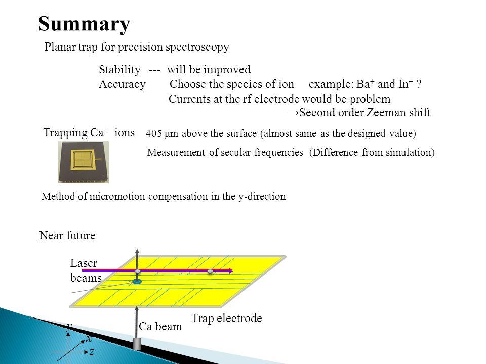 Summary x z Planar trap for precision spectroscopy