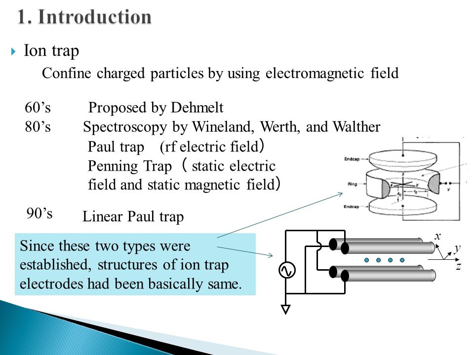 1. Introduction Ion trap Confine charged particles by using electromagnetic field. 60's Proposed by Dehmelt.