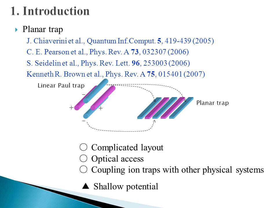 1. Introduction Planar trap ○ Complicated layout ○ Optical access