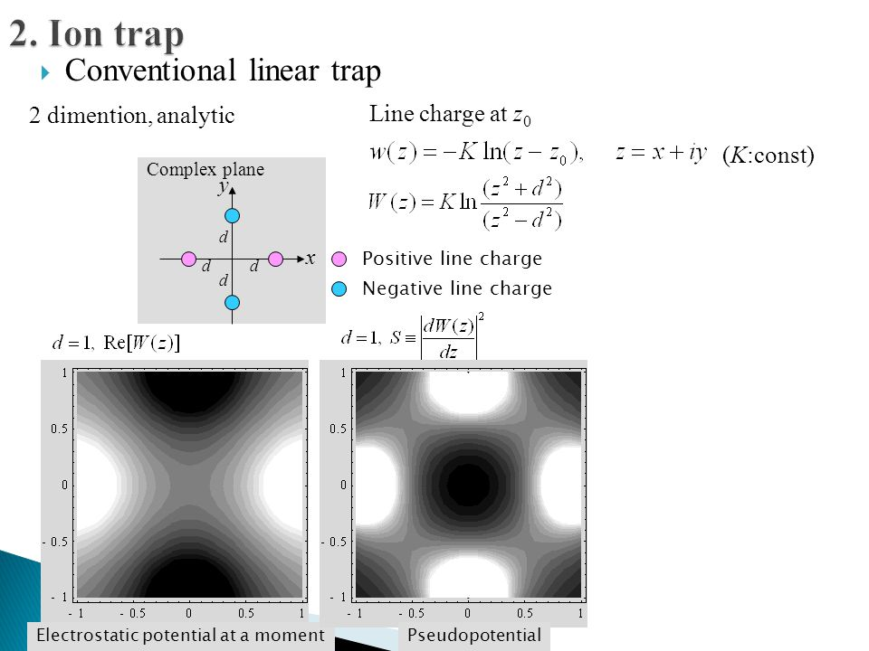 2. Ion trap Conventional linear trap Line charge at z0