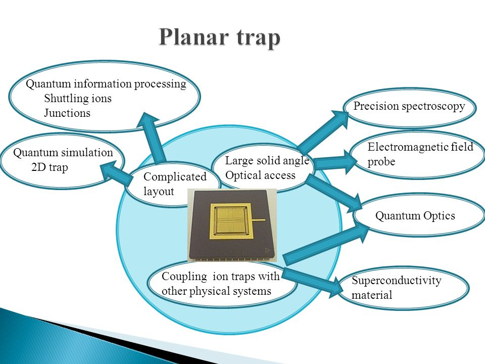 Planar trap Quantum information processing Shuttling ions Junctions