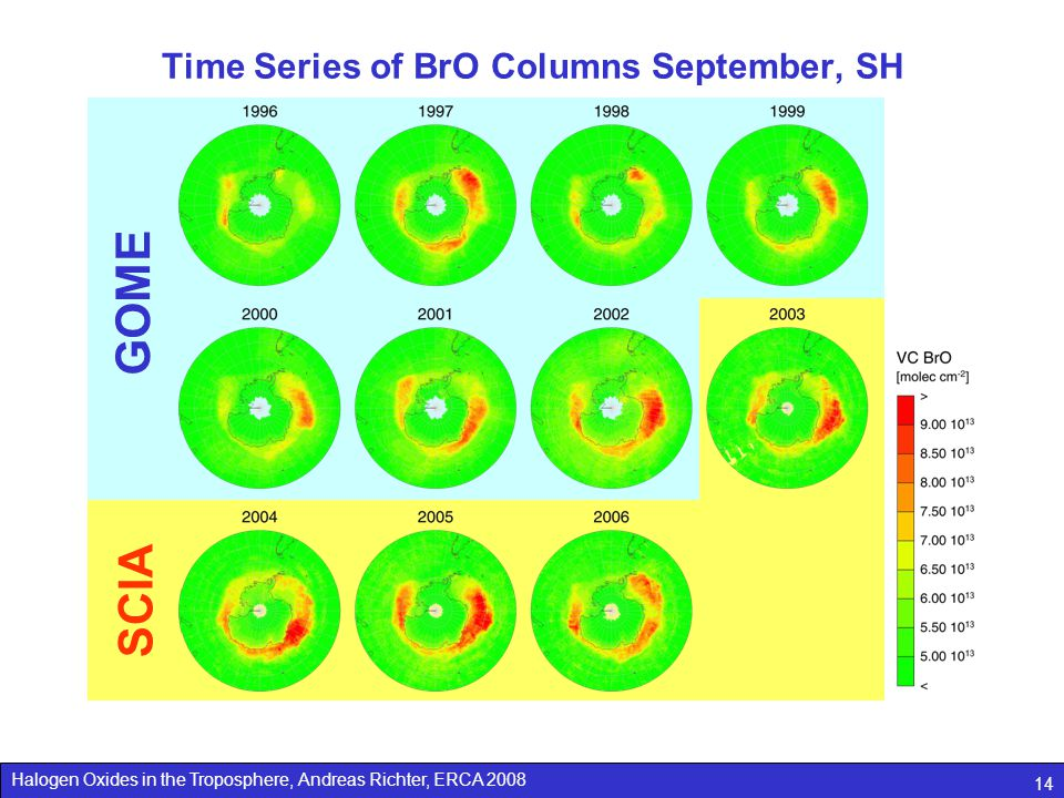 Time Series of BrO Columns September, SH