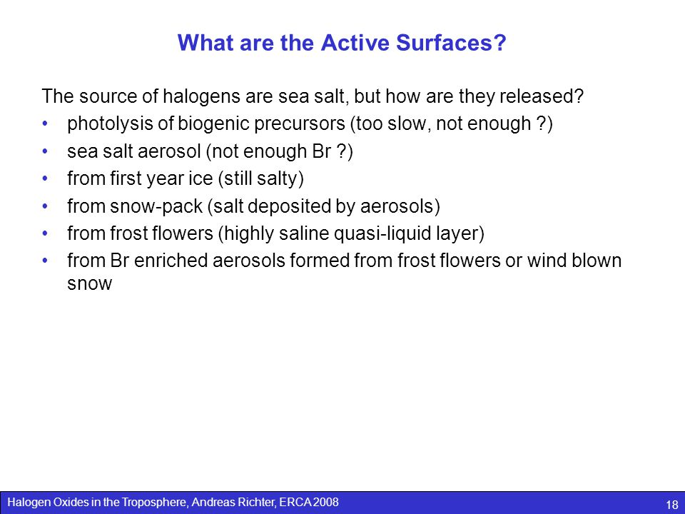 What are the Active Surfaces
